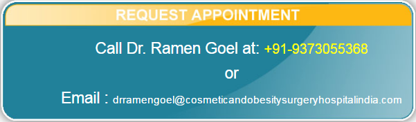 Dr Ramen Goel Best Weight Loss Surgeon in India